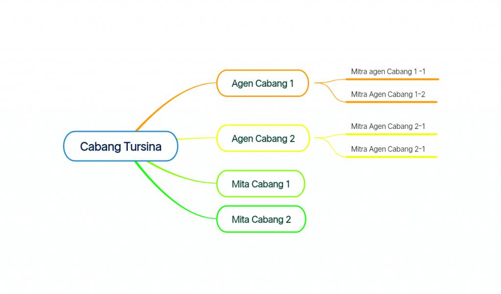 Cabang tursina_202122_225233.png