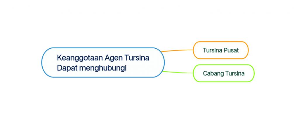 Agen Tursina _202122_231430.png